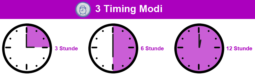 3 Timing Modi